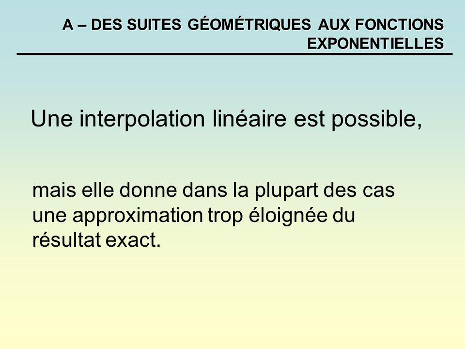 A – DES SUITES GÉOMÉTRIQUES AUX FONCTIONS EXPONENTIELLES 12345678 1 Ici la suite géométrique de premier terme 1 et de raison 1,5 En rouge : les points représentant les valeurs des termes de dindices impairs calculés par interpolation linéaire à partir des termes de rangs pairs qui lencadrent.