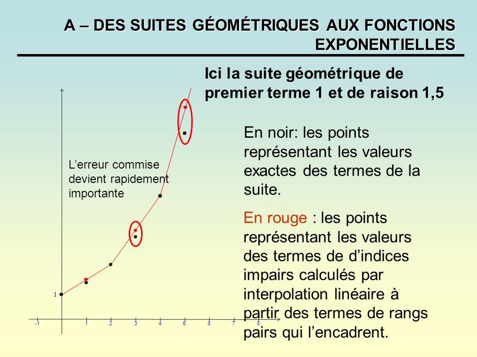 A – DES SUITES GÉOMÉTRIQUES AUX FONCTIONS EXPONENTIELLES 3 ème étape: 12345O 1 2 3 4 5 6 7 8 9