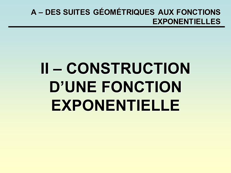 A – DES SUITES GÉOMÉTRIQUES AUX FONCTIONS EXPONENTIELLES Les fonctions exponentielles sont présentées comme le prolongement des suites géométriques de premier terme 1 et de raison q strictement positive La démarche est expérimentale.
