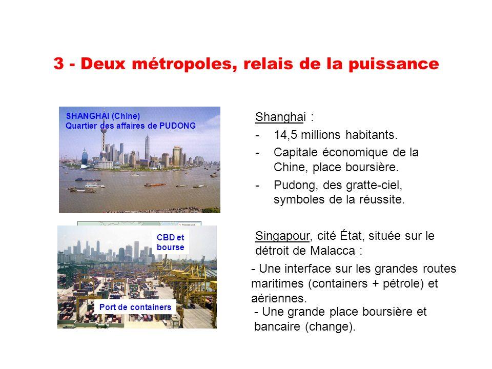 3 - Deux métropoles, relais de la puissance Shanghai : -14,5 millions habitants.