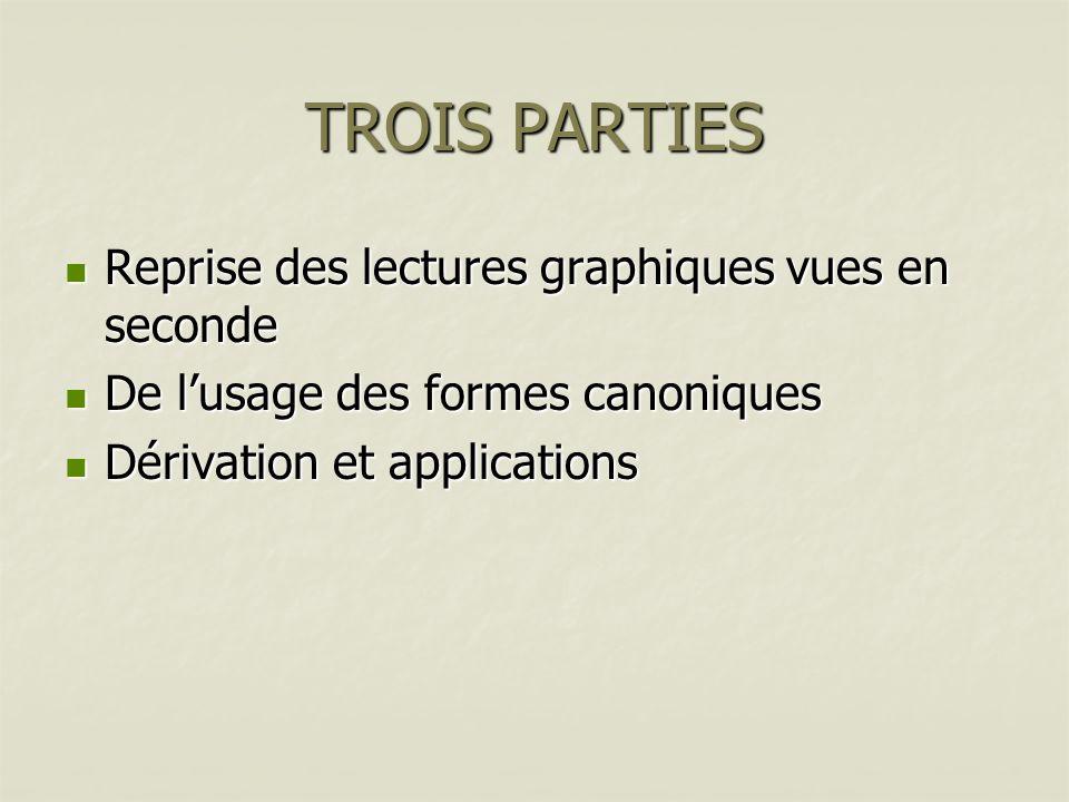 TROIS PARTIES Reprise des lectures graphiques vues en seconde Reprise des lectures graphiques vues en seconde De lusage des formes canoniques De lusag