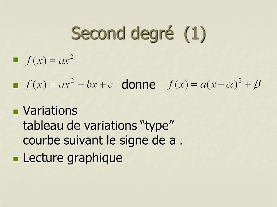 Second degré (1) Variations tableau de variations type courbe suivant le signe de a. Variations tableau de variations type courbe suivant le signe de