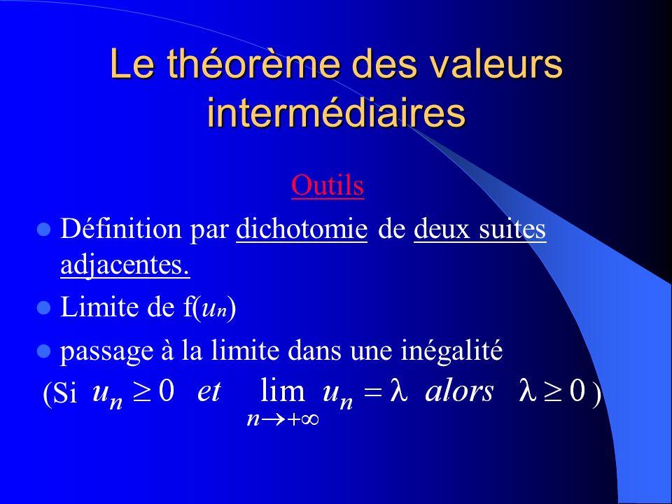 Le théorème des valeurs intermédiaires Outils Définition par dichotomie de deux suites adjacentes. Limite de f(u n ) passage à la limite dans une inég