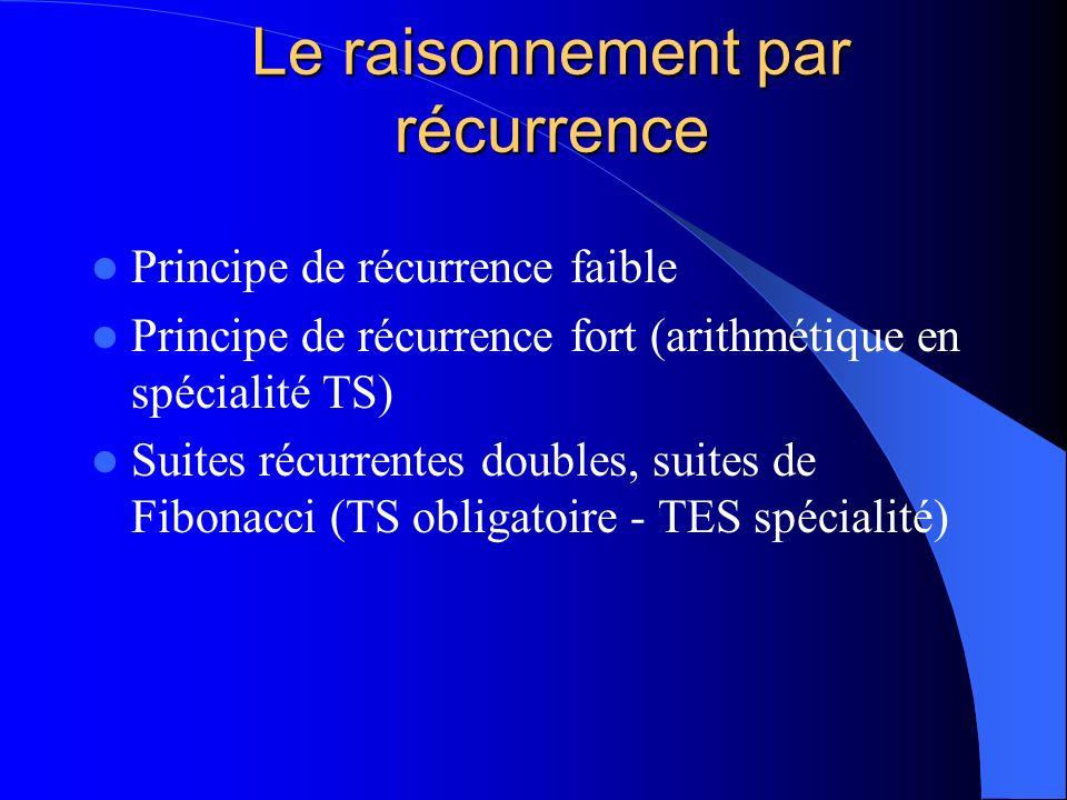 Le raisonnement par récurrence Principe de récurrence faible Principe de récurrence fort (arithmétique en spécialité TS) Suites récurrentes doubles, s