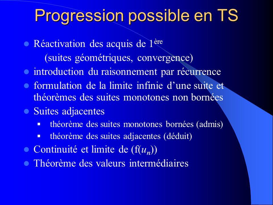 Progression possible en TS Réactivation des acquis de 1 ère (suites géométriques, convergence) introduction du raisonnement par récurrence formulation