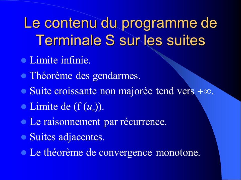 Le contenu du programme de Terminale S sur les suites Limite infinie. Théorème des gendarmes. Suite croissante non majorée tend vers. Limite de (f (u