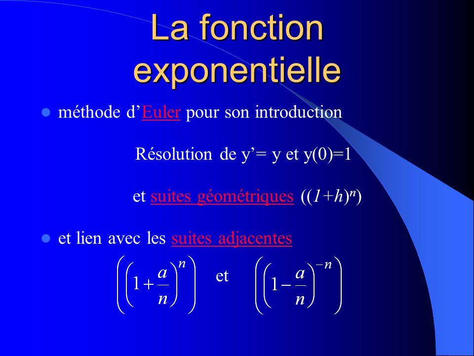 La fonction exponentielle méthode dEuler pour son introductionEuler Résolution de y= y et y(0)=1 et suites géométriques ((1+h) n )suites géométriques