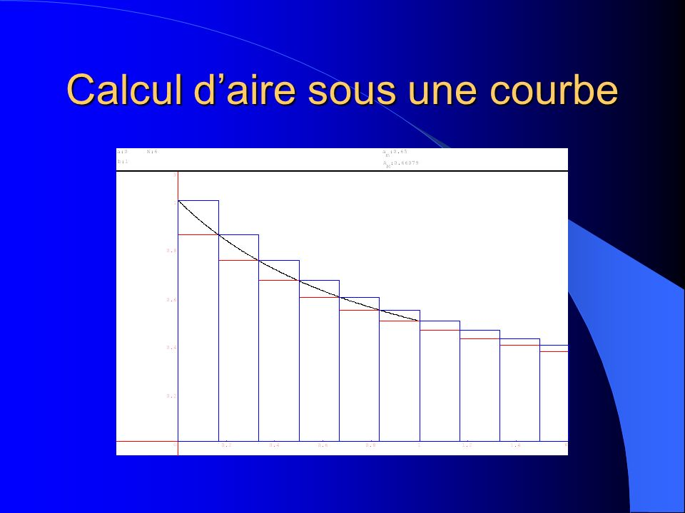 Calcul d aire sous la courbe Encadrement par la méthode des rectanglesméthode des rectangles Suites adjacentes.