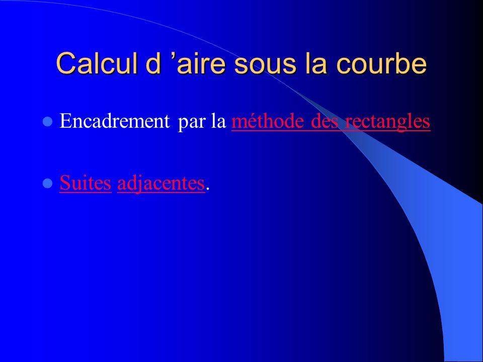 Calcul d aire sous la courbe Encadrement par la méthode des rectanglesméthode des rectangles Suites adjacentes. Suitesadjacentes