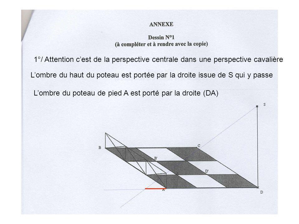 1°/ Attention cest de la perspective centrale dans une perspective cavalière Lombre du poteau de pied A est porté par la droite (DA) Lombre du haut du