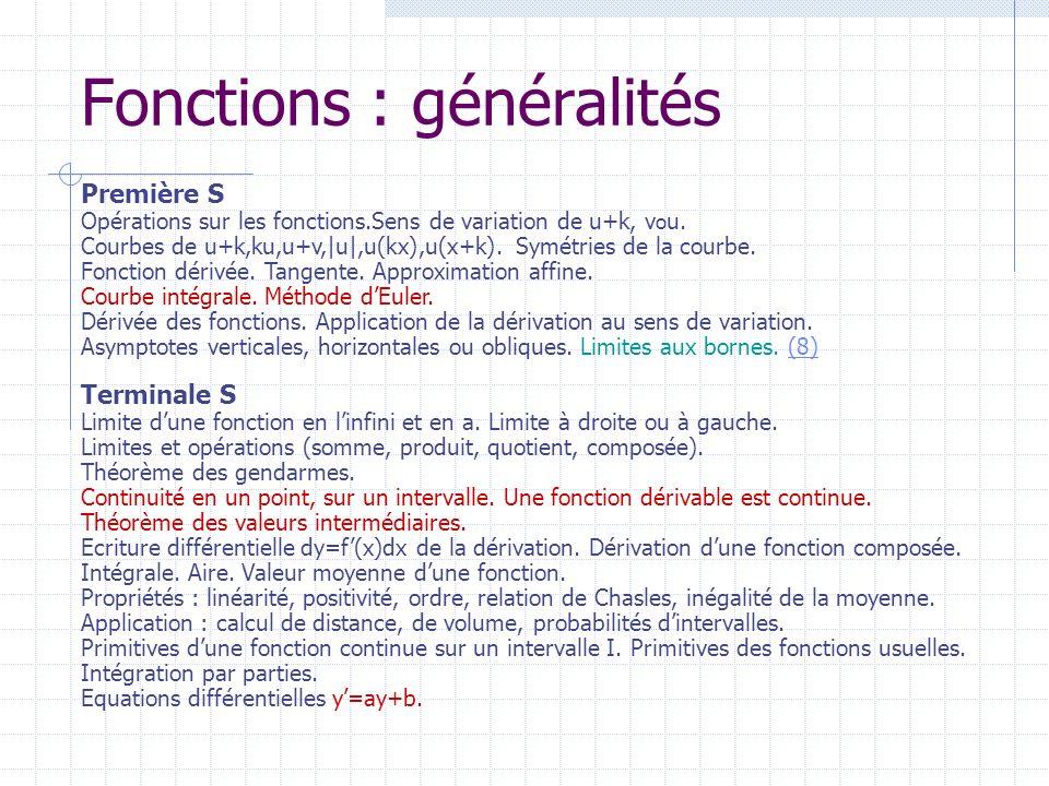 Fonctions : généralités Terminale S Limite dune fonction en linfini et en a. Limite à droite ou à gauche. Limites et opérations (somme, produit, quoti
