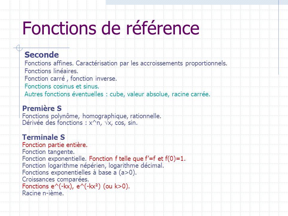 Fonctions de référence Terminale S Fonction partie entière. Fonction tangente. Fonction exponentielle. Fonction f telle que f=f et f(0)=1. Fonction lo