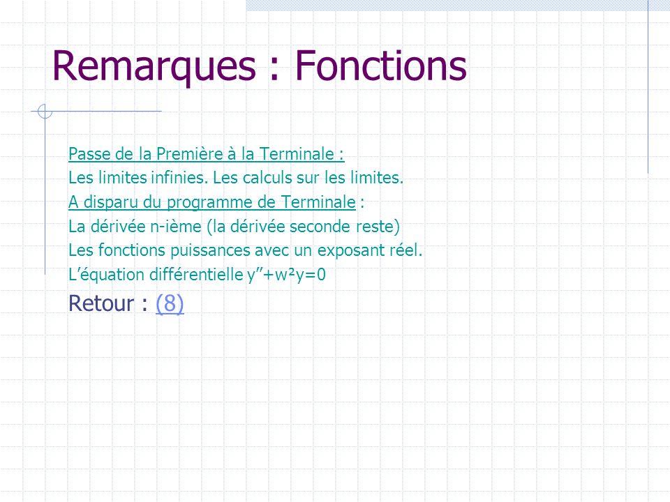 Remarques : Fonctions Passe de la Première à la Terminale : Les limites infinies. Les calculs sur les limites. A disparu du programme de Terminale : L