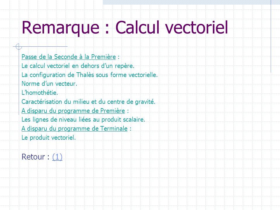 Remarque : Calcul vectoriel Passe de la Seconde à la Première : Le calcul vectoriel en dehors dun repère. La configuration de Thalès sous forme vector