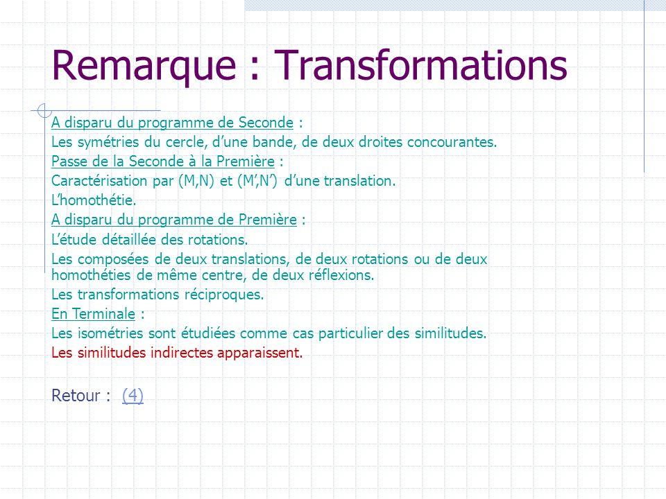 Remarque : Transformations A disparu du programme de Seconde : Les symétries du cercle, dune bande, de deux droites concourantes. Passe de la Seconde