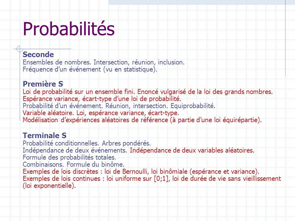 Analyse Nombres – Calcul algébrique Suites Fonctions : généralités Fonctions de référence