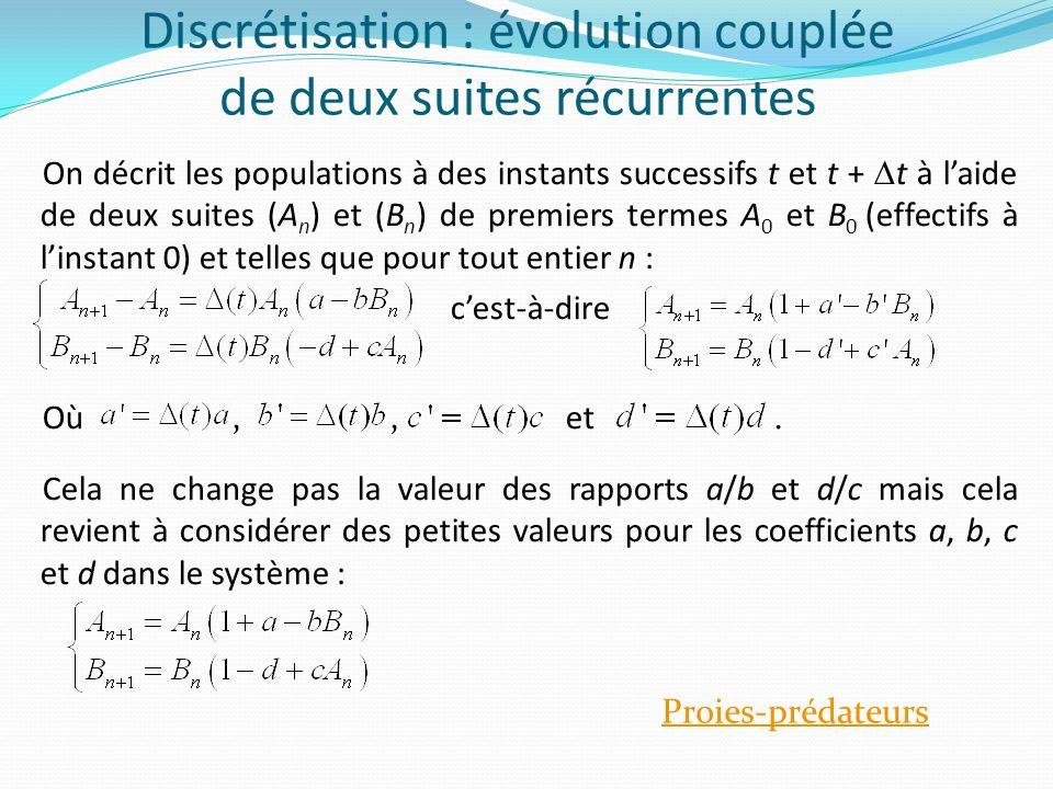 Discrétisation : évolution couplée de deux suites récurrentes On décrit les populations à des instants successifs t et t + t à laide de deux suites (A