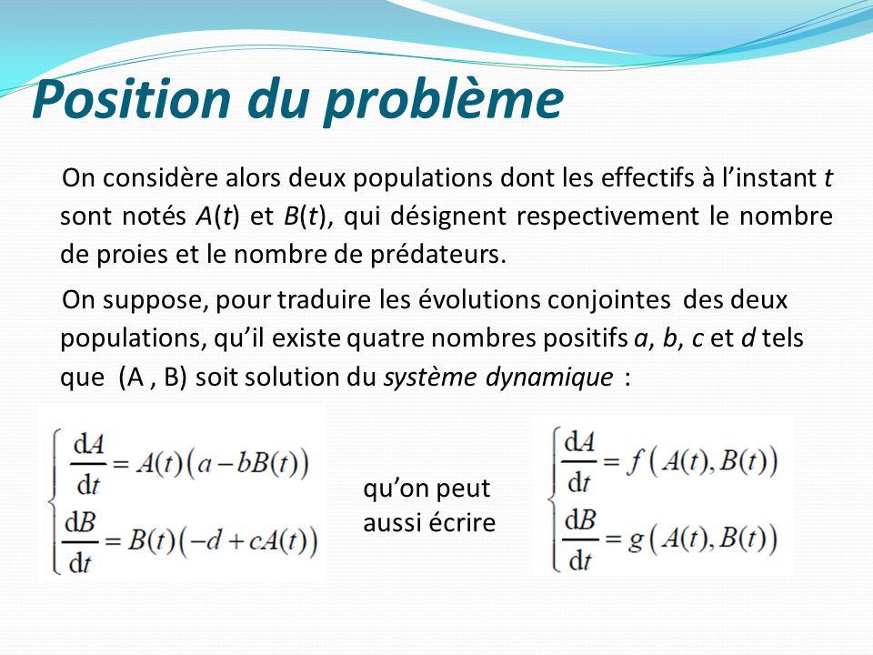 Position du problème On considère alors deux populations dont les effectifs à linstant t sont notés A(t) et B(t), qui désignent respectivement le nomb