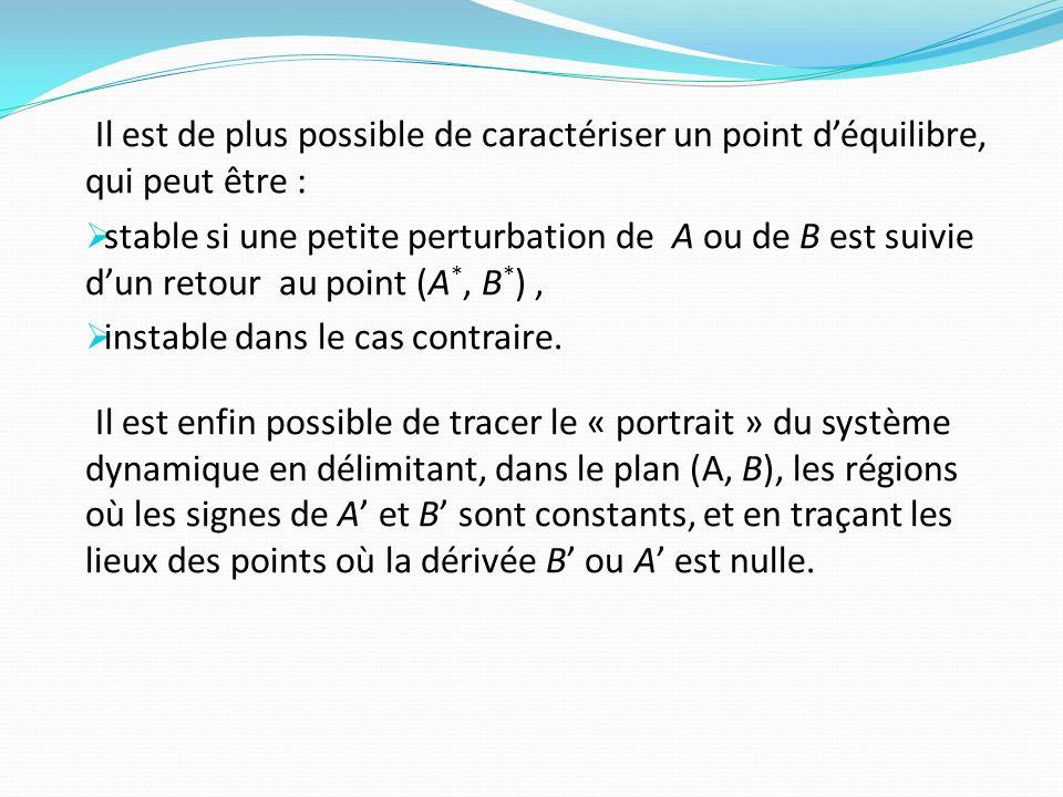 Il est de plus possible de caractériser un point déquilibre, qui peut être : stable si une petite perturbation de A ou de B est suivie dun retour au p