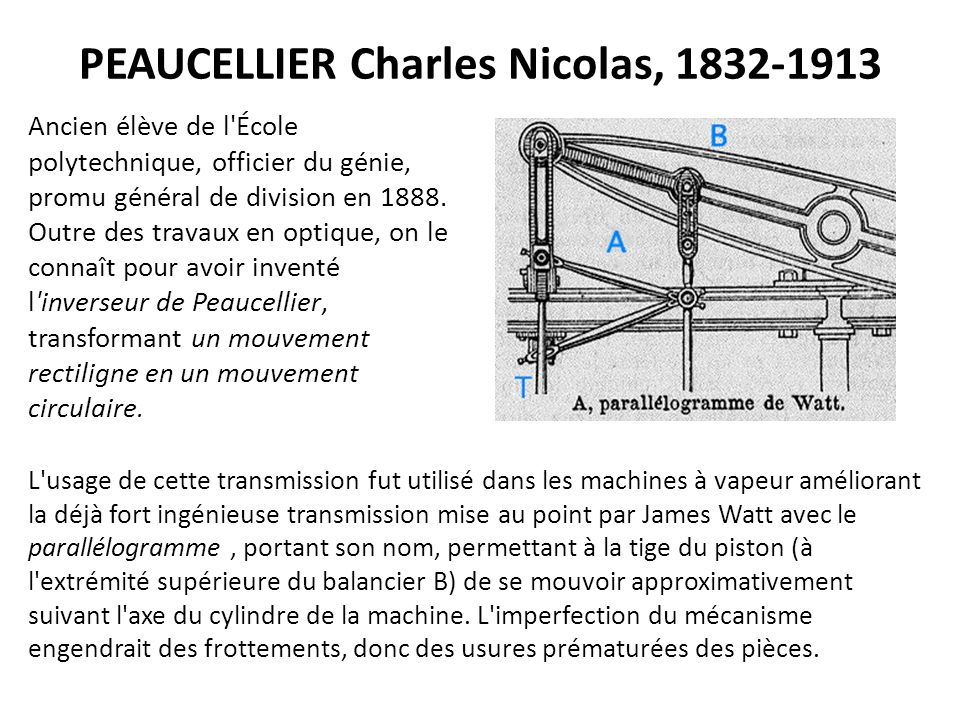 PEAUCELLIER Charles Nicolas, 1832-1913 Ancien élève de l'École polytechnique, officier du génie, promu général de division en 1888. Outre des travaux