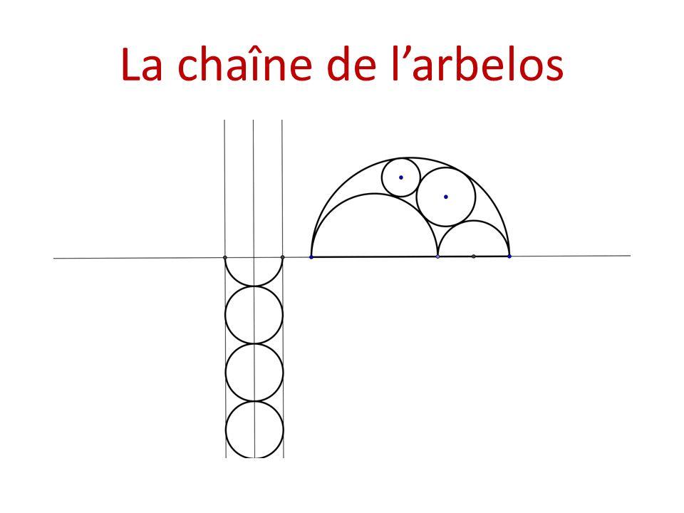 La chaîne de larbelos