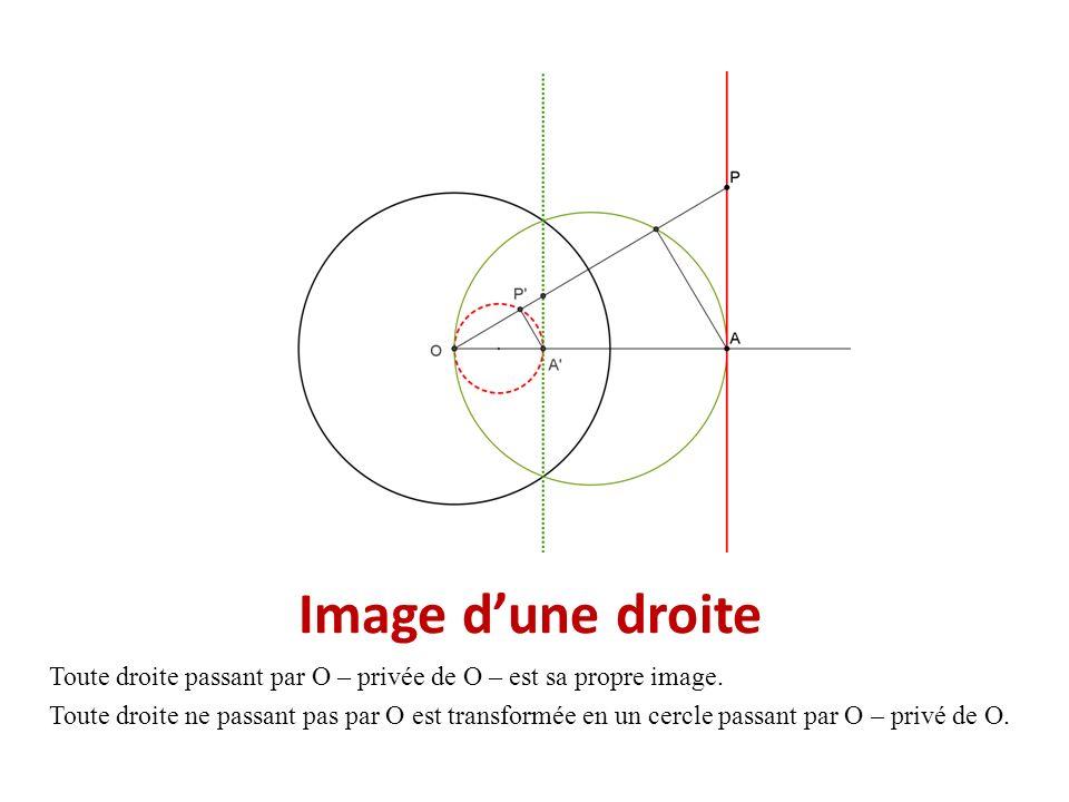 Image dune droite Toute droite passant par O – privée de O – est sa propre image. Toute droite ne passant pas par O est transformée en un cercle passa