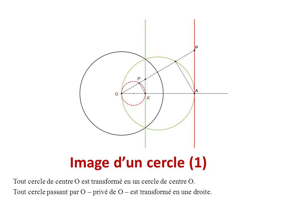 Image dun cercle (1) Tout cercle de centre O est transformé en un cercle de centre O. Tout cercle passant par O – privé de O – est transformé en une d