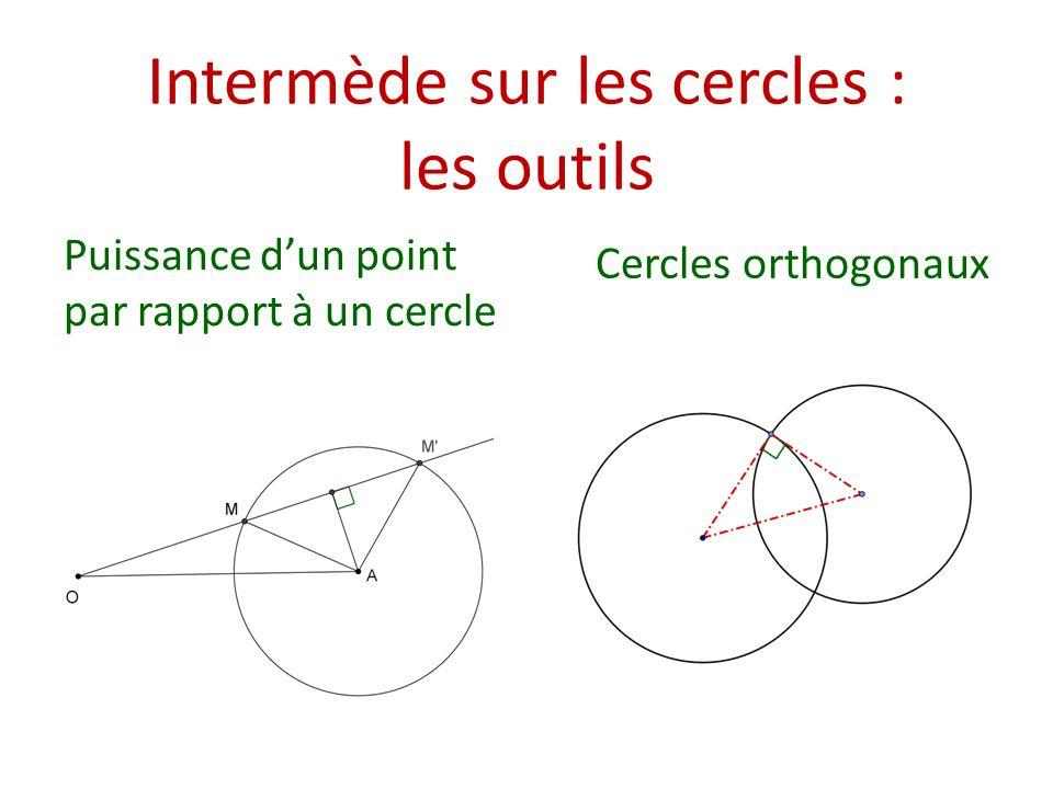 Intermède sur les cercles : premiers résultats Tout cercle passant par deux points homologues est globalement invariant Tout cercle passant par deux points homologues est orthogonal au cercle dinversion Direct (fichier faisceau.ggb) Réciproque (fichier faisceaureciproque.ggb)
