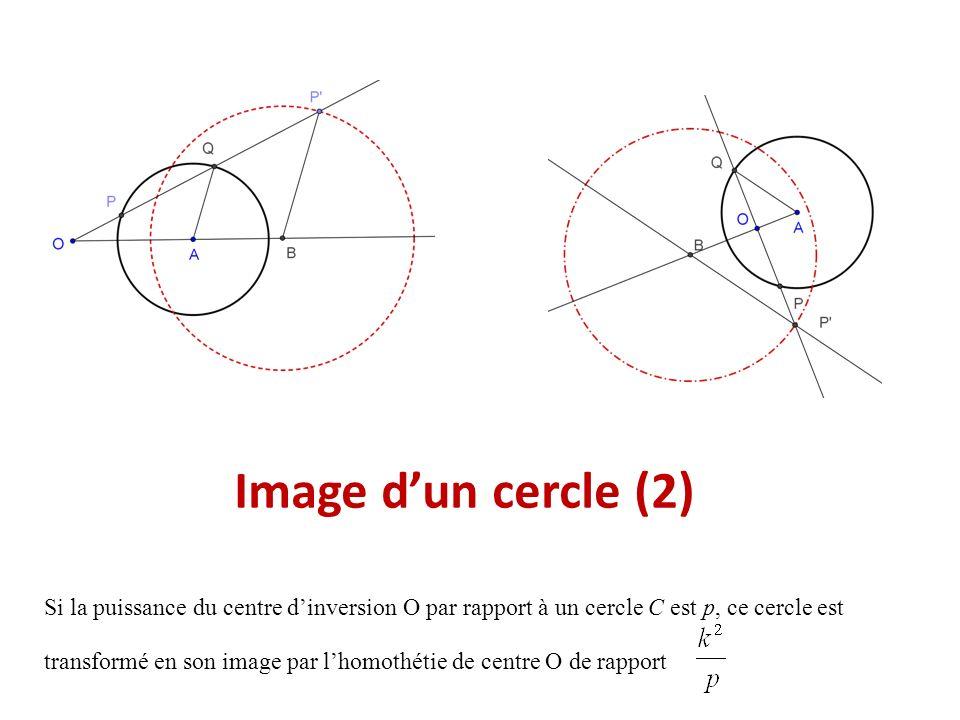 Image dun cercle (2) Si la puissance du centre dinversion O par rapport à un cercle C est p, ce cercle est transformé en son image par lhomothétie de