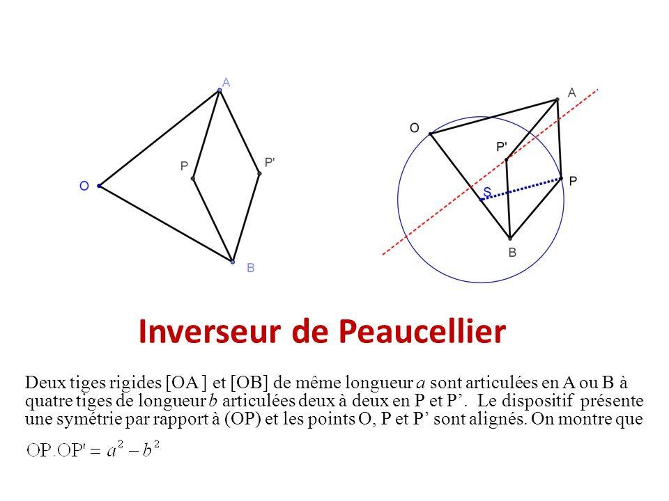 Inverseur de Peaucellier Deux tiges rigides [OA ] et [OB] de même longueur a sont articulées en A ou B à quatre tiges de longueur b articulées deux à