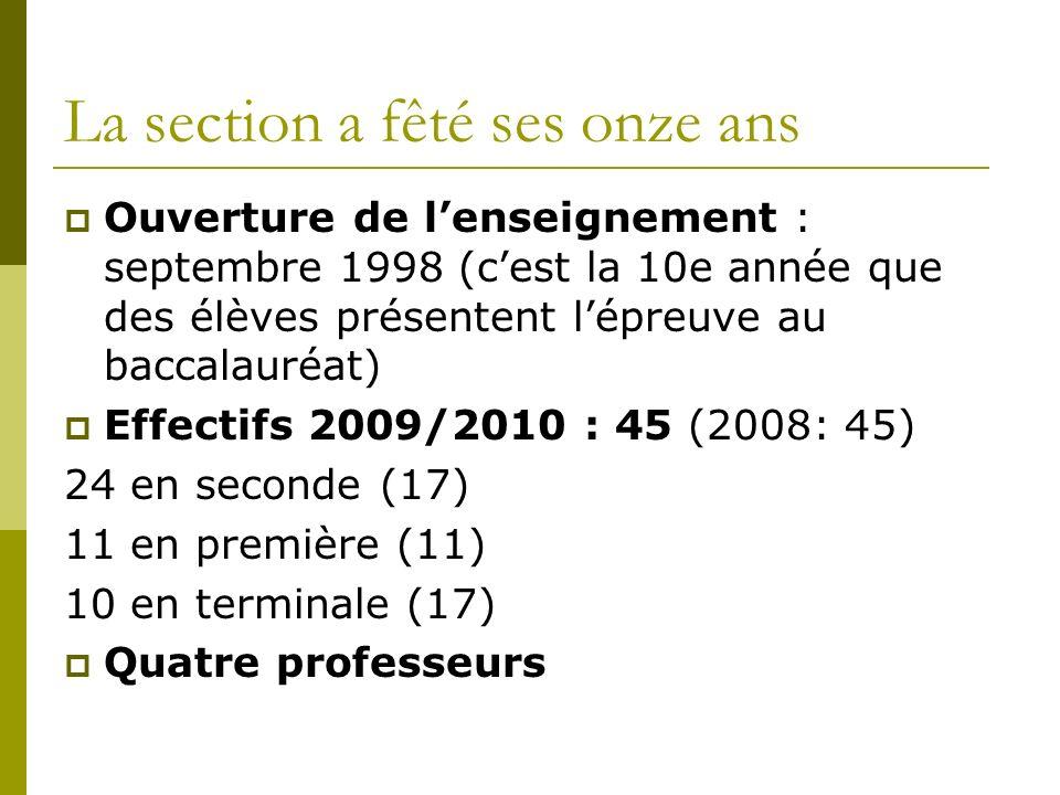 La section a fêté ses onze ans Ouverture de lenseignement : septembre 1998 (cest la 10e année que des élèves présentent lépreuve au baccalauréat) Effectifs 2009/2010 : 45 (2008: 45) 24 en seconde (17) 11 en première (11) 10 en terminale (17) Quatre professeurs