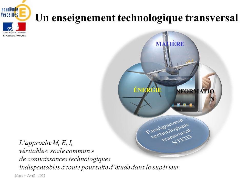 Un enseignement technologique transversal Mars – Avril 2011 Lapproche M, E, I, véritable « socle commun » de connaissances technologiques indispensables à toute poursuite détude dans le supérieur.