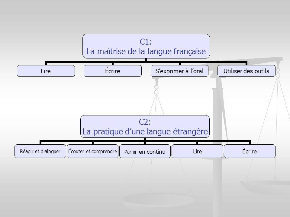 C1: La maîtrise de la langue française LireÉcrire Sexprimer à loral Utiliser des outils C2: La pratique dune langue étrangère Réagir et dialoguer Écou