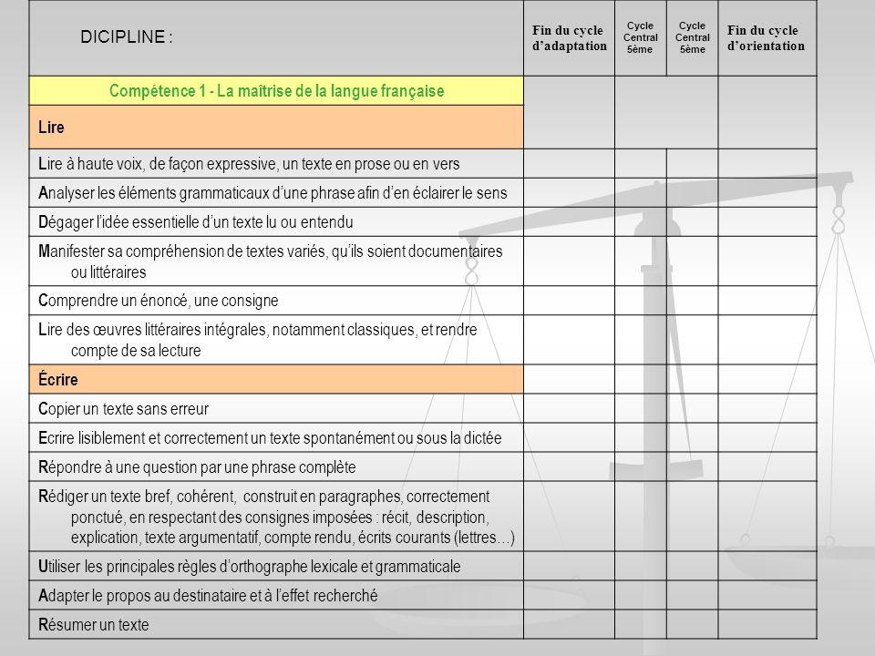 DICIPLINE : Fin du cycle dadaptation Cycle Central 5ème Cycle Central 5ème Fin du cycle dorientation Compétence 1 - La maîtrise de la langue française