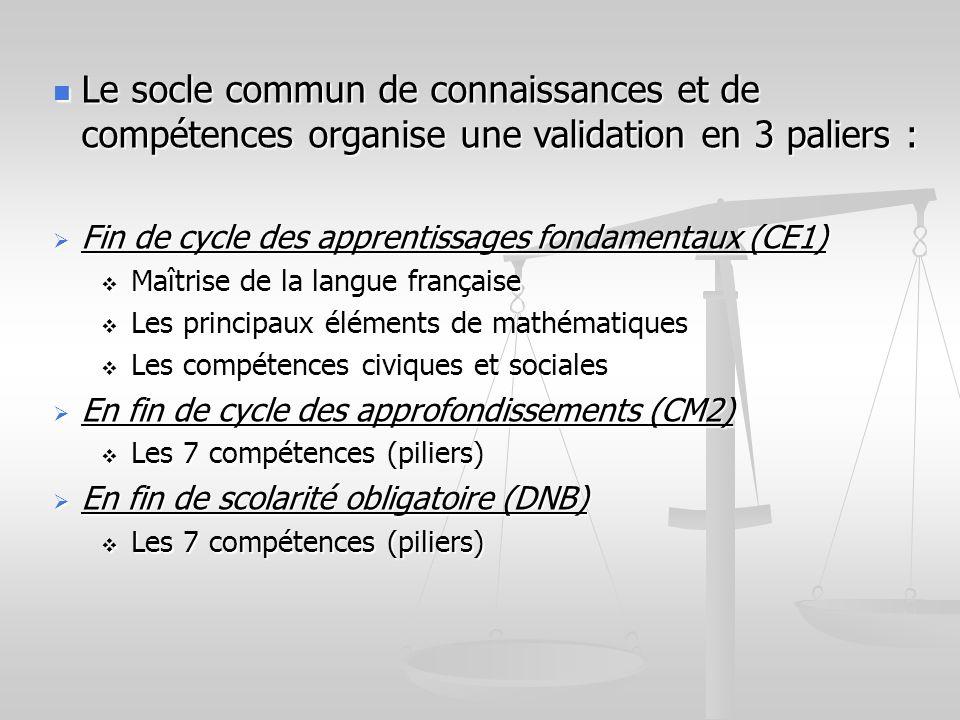Le socle commun de connaissances et de compétences organise une validation en 3 paliers : Le socle commun de connaissances et de compétences organise
