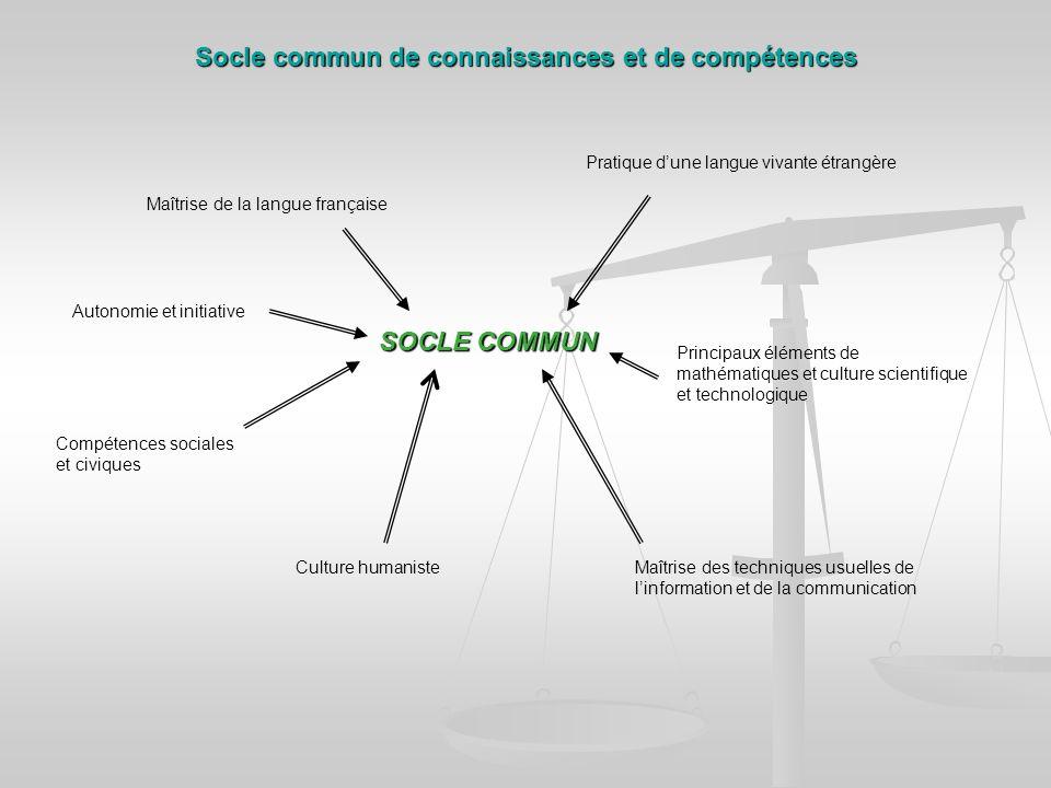 Socle commun de connaissances et de compétences SOCLE COMMUN Maîtrise de la langue française Pratique dune langue vivante étrangère Principaux élément