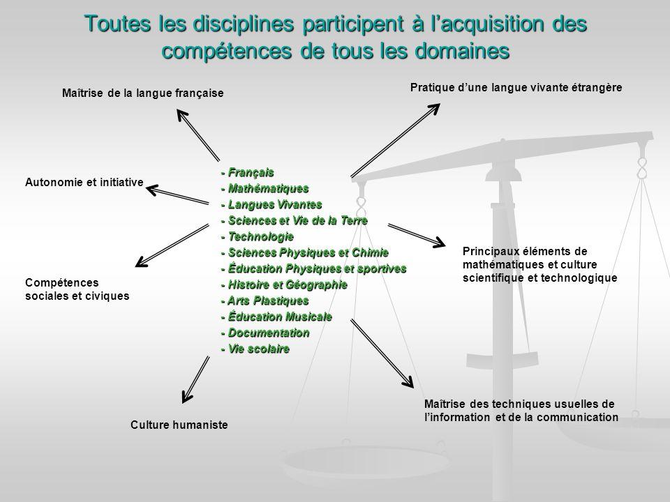 Toutes les disciplines participent à lacquisition des compétences de tous les domaines - Français - Mathématiques - Langues Vivantes - Sciences et Vie
