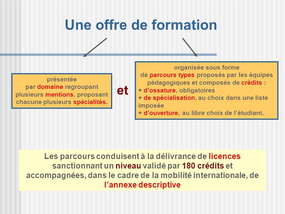Les parcours conduisent à la délivrance de licences sanctionnant un niveau validé par 180 crédits et accompagnées, dans le cadre de la mobilité intern