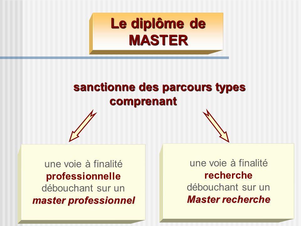sanctionne des parcours types comprenant sanctionne des parcours types comprenant Le diplôme de MASTER une voie à finalité professionnelle débouchant