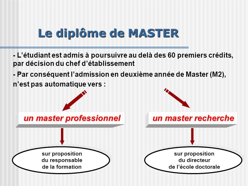un master professionnel - Létudiant est admis à poursuivre au delà des 60 premiers crédits, par décision du chef détablissement - Par conséquent ladmi