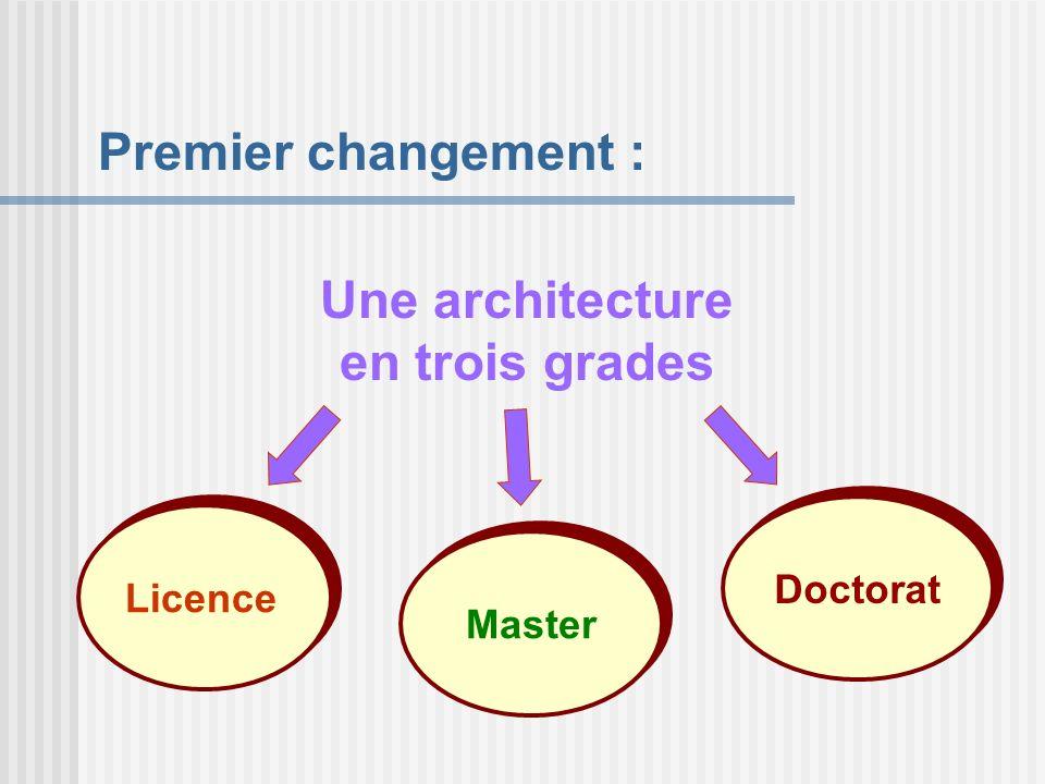 Licence Premier changement : Master Doctorat Une architecture en trois grades