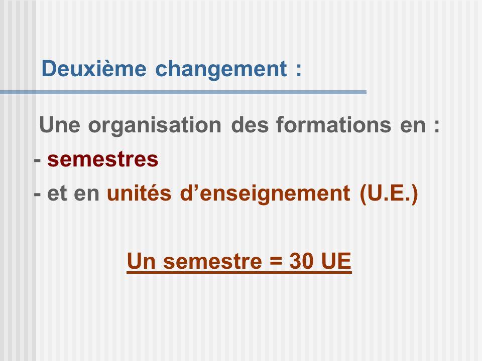 Une organisation des formations en : - semestres - et en unités denseignement (U.E.) Un semestre = 30 UE Deuxième changement :