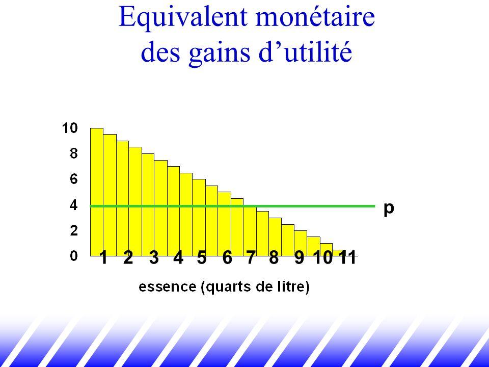 Equivalent monétaire des gains dutilité 1234567891011 p