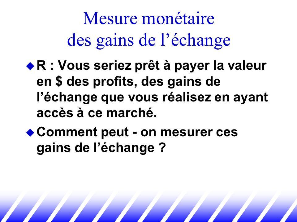 R : Vous seriez prêt à payer la valeur en $ des profits, des gains de léchange que vous réalisez en ayant accès à ce marché. Comment peut - on mesurer