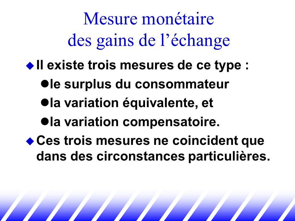 Il existe trois mesures de ce type : le surplus du consommateur la variation équivalente, et la variation compensatoire. Ces trois mesures ne coincide