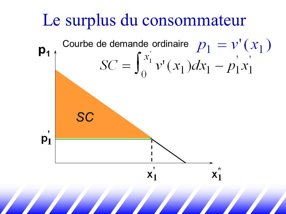 Le surplus du consommateur Courbe de demande ordinaire p1p1 SC
