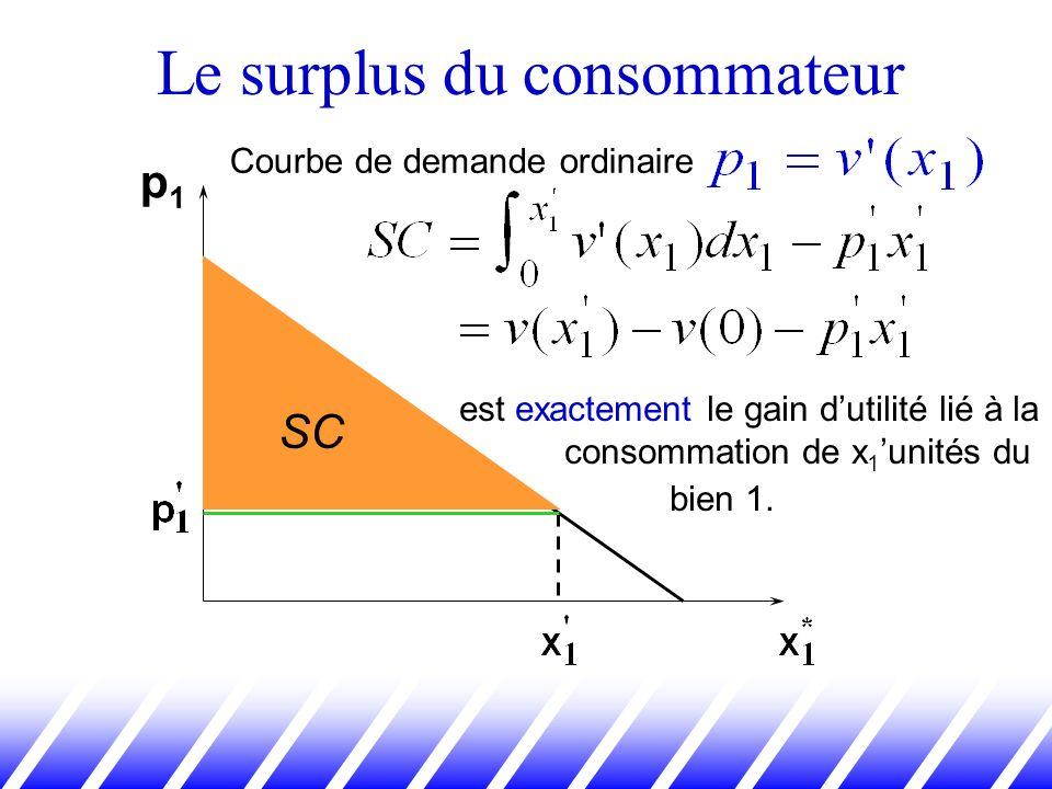 Le surplus du consommateur Courbe de demande ordinaire p1p1 SC est exactement le gain dutilité lié à la consommation de x 1 unités du bien 1.