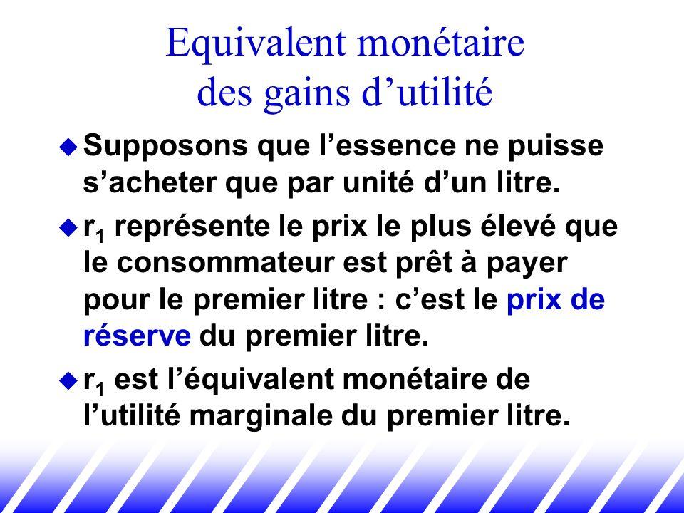 Supposons que lessence ne puisse sacheter que par unité dun litre. r 1 représente le prix le plus élevé que le consommateur est prêt à payer pour le p