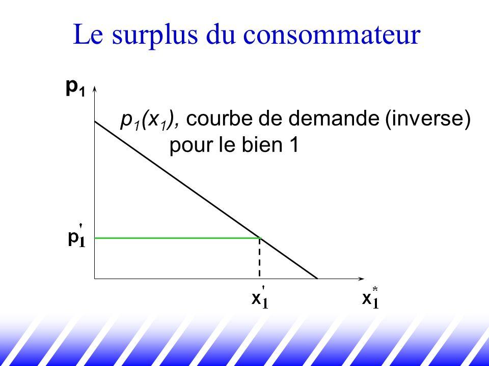 p1p1 p 1 (x 1 ), courbe de demande (inverse) pour le bien 1