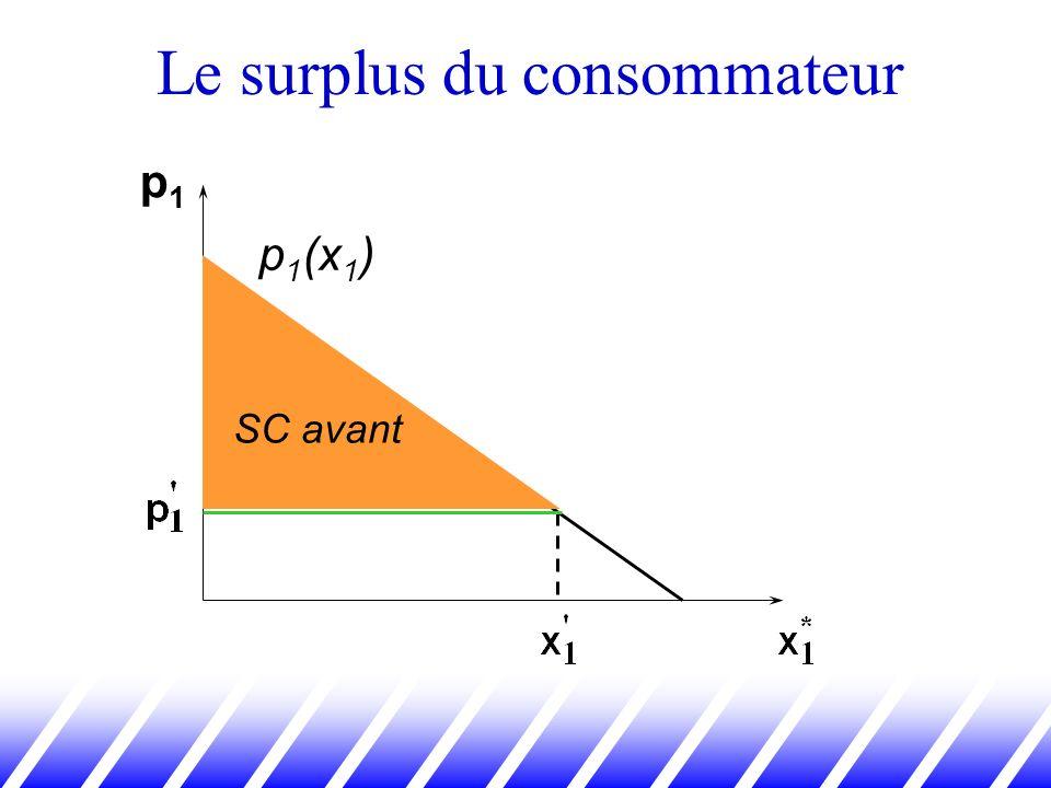 Le surplus du consommateur p1p1 p 1 (x 1 ) SC avant
